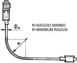 bending of the granule and powder conveyor